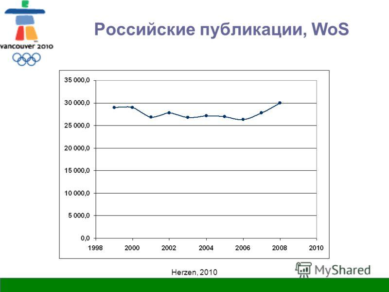 Herzen, 2010 Российские публикации, WoS