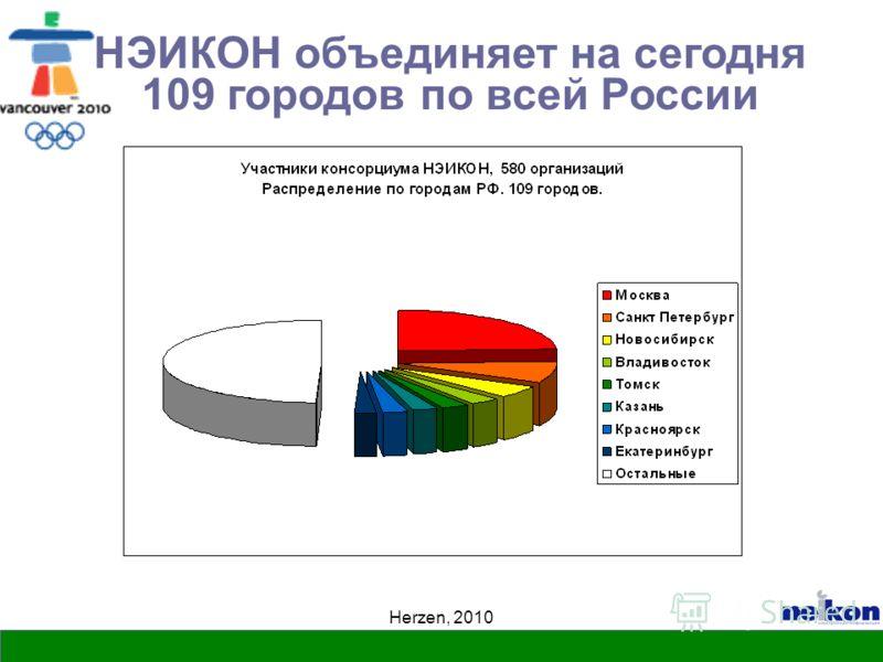 Herzen, 2010 НЭИКОН объединяет на сегодня 109 городов по всей России