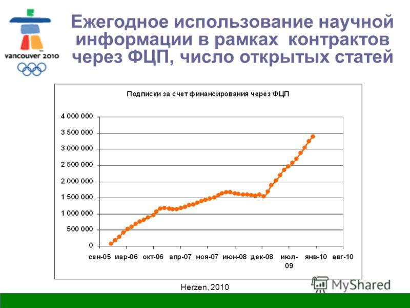 Herzen, 2010 Ежегодное использование научной информации в рамках контрактов через ФЦП, число открытых статей