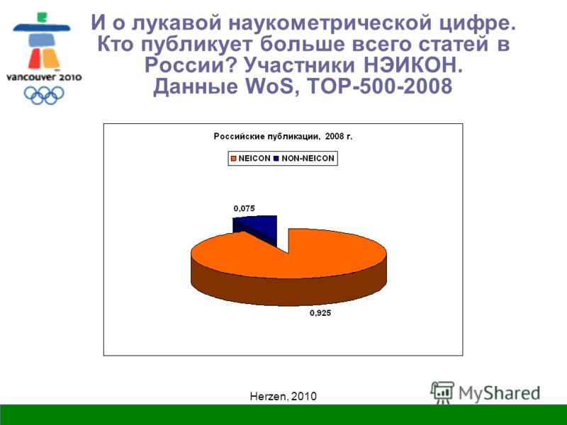 Herzen, 2010 И о лукавой наукометрической цифре. Кто публикует больше всего статей в России? Участники НЭИКОН. Данные WoS, TOP-500-2008