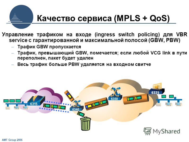 AMT Group 2006 Качество сервиса (MPLS + QoS) Управление трафиком на входе (ingress switch policing) для VBR service c гарантированной и максимальной полосой (GBW, PBW) – Трафик GBW пропускается – Трафик, превышающий GBW, помечается; если любой VCG li