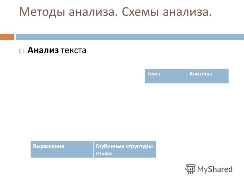 Методы анализа. Схемы анализа. Анализ текста ТекстКонтекст ВыражениеГлубинные структуры языка