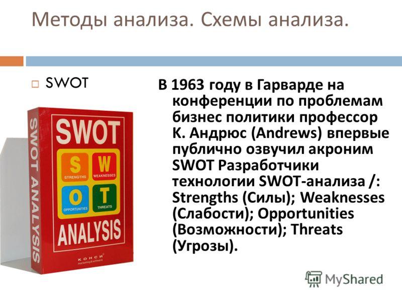 Методы анализа. Схемы анализа. SWOT В 1963 году в Гарварде на конференции по проблемам бизнес политики профессор K. Андрюс (Andrews) впервые публично озвучил акроним SWOT Разработчики технологии SWOT- анализа /: Strengths (C илы ); Weaknesses ( Слабо