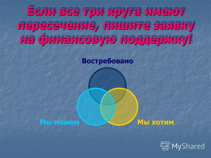 Если все три круга имеют пересечение, пишите заявку на финансовую поддержку! Востребовано Мы хотимМы можем