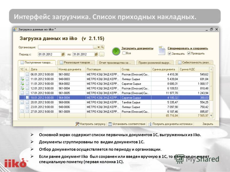 Основной экран содержит списки первичных документов 1С, выгруженных из iiko. Документы сгруппированы по видам документов 1С. Отбор документов осуществляется по периоду и организации. Если ранее документ iiko был сохранен или введен вручную в 1С, то в