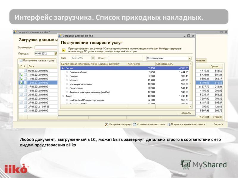 Любой документ, выгруженный в 1С, может быть развернут детально строго в соответствии с его видом представления в iiko Интерфейс загрузчика. Список приходных накладных.