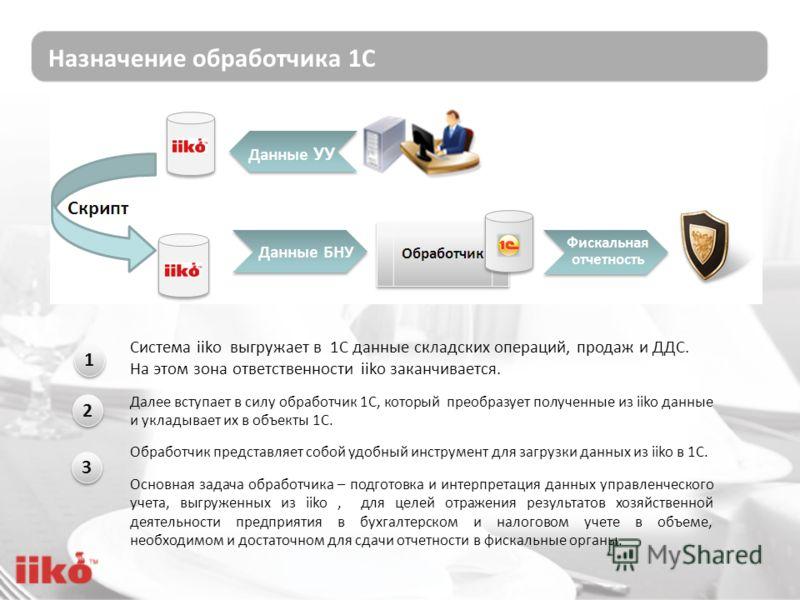 Назначение обработчика 1С Система iiko выгружает в 1C данные складских операций, продаж и ДДС. На этом зона ответственности iiko заканчивается. Далее вступает в силу обработчик 1С, который преобразует полученные из iiko данные и укладывает их в объек