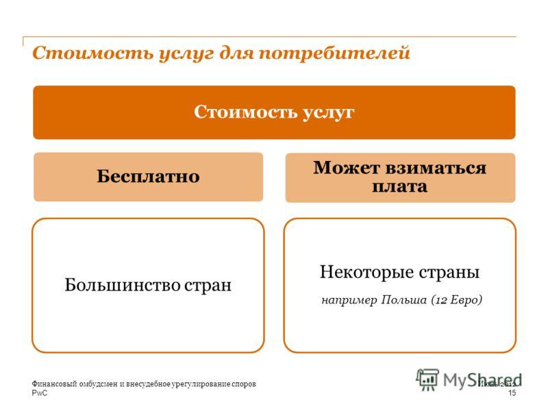 PwC Стоимость услуг для потребителей Стоимость услуг Бесплатно Большинство стран Может взиматься плата Некоторые страны например Польша (12 Евро) Финансовый омбудсмен и внесудебное урегулирование споров 15 Июнь 2012