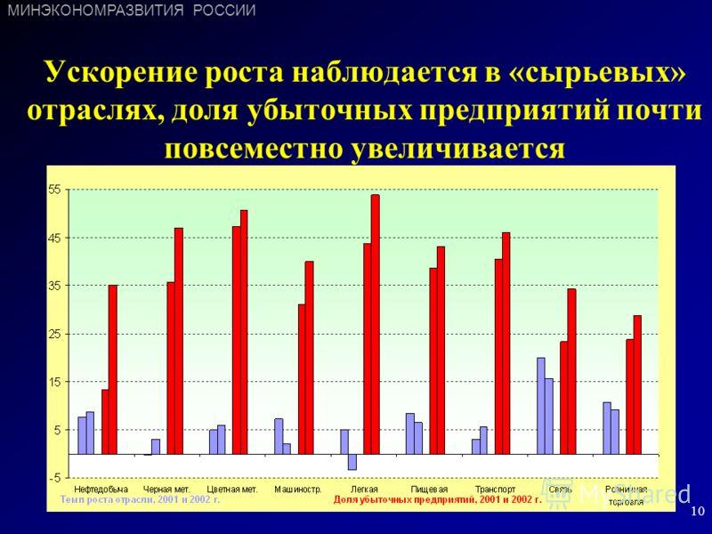 10 Ускорение роста наблюдается в «сырьевых» отраслях, доля убыточных предприятий почти повсеместно увеличивается в процентах МИНЭКОНОМРАЗВИТИЯ РОССИИ