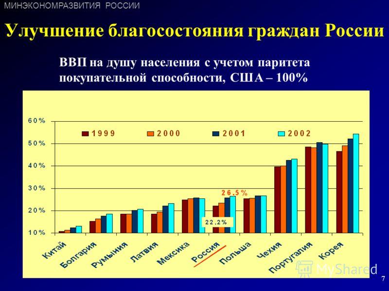 7 Улучшение благосостояния граждан России ВВП на душу населения с учетом паритета покупательной способности, США – 100% МИНЭКОНОМРАЗВИТИЯ РОССИИ