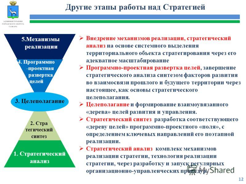 12 Другие этапы работы над Стратегией Внедрение механизмов реализации, стратегический анализ на основе системного выделения территориального объекта стратегирования через его адекватное масштабирование Программно-проектная развертка целей, завершение