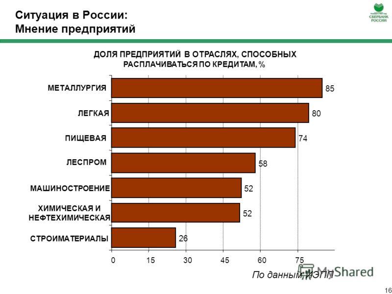 15 Ситуация в России: Реальный объем плохих долгов Консенсусная величина потенциального размера «плохих кредитов» ~10% от кредитного портфеля Тем не менее, точной оценкой величины проблемных кредитов в российской банковской системе, вероятно, не обла
