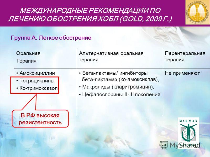 16 Оральная Терапия Альтернативная оральная терапия Парентеральная терапия Амоксициллин Тетрациклины Ко-тримоксазол Бета-лактамы/ ингибиторы бета-лактамаз ( ко - амоксиклав ), М акролиды (кларитромицин), Ц ефалоспорины II-III поколения Не применяют Г
