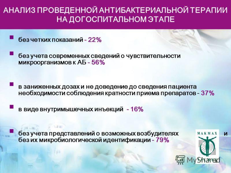 4 АНАЛИЗ ПРОВЕДЕННОЙ АНТИБАКТЕРИАЛЬНОЙ ТЕРАПИИ НА ДОГОСПИТАЛЬНОМ ЭТАПЕ - 22% без четких показаний - 22% - 56% без учета современных сведений о чувствительности микроорганизмов к АБ - 56% 37% в заниженных дозах и не доведение до сведения пациента необ