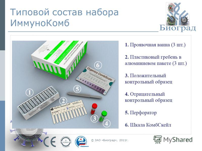 11 Типовой состав набора ИммуноКомб