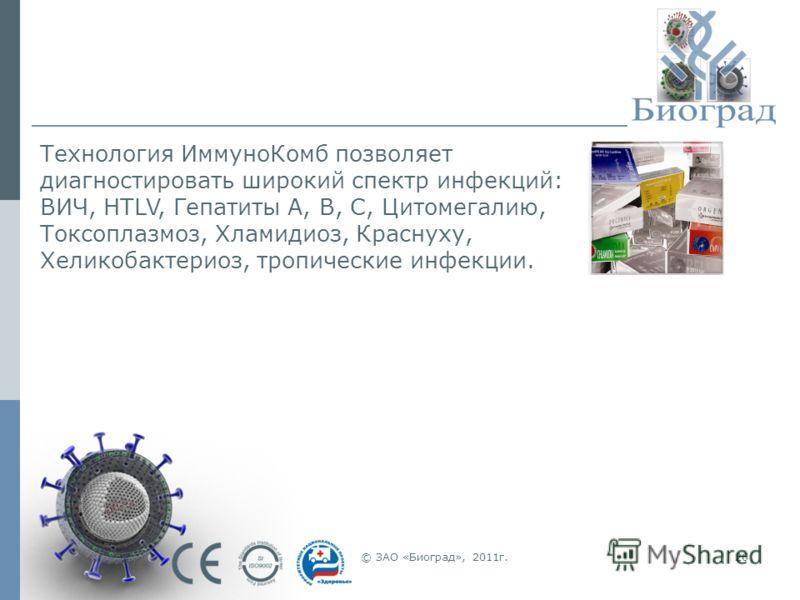 © ЗАО «Биоград», 2011г.26 Технология ИммуноКомб позволяет диагностировать широкий спектр инфекций: ВИЧ, HTLV, Гепатиты А, В, С, Цитомегалию, Токсоплазмоз, Хламидиоз, Краснуху, Хеликобактериоз, тропические инфекции.