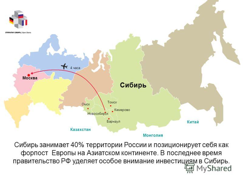 Сибирь Москва Барнаул Кемерово Новосибирск Омск Томск 4 часа Китай Монголия Казахстан Сибирь занимает 40% территории России и позиционирует себя как форпост Европы на Азиатском континенте. В последнее время правительство РФ уделяет особое внимание ин