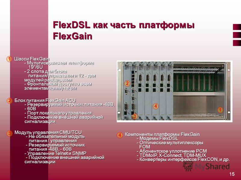 15 FlexDSL как часть платформы FlexGain 1 3 4 2 Шасси FlexGain - Мультисервисная платформа 19/6U - 2 слота для блока питания/управления и 12 - для модулей расширения - Фронтальный доступ ко всем элементам коммутации 1 Блок питания FlexGain ACU - Резе