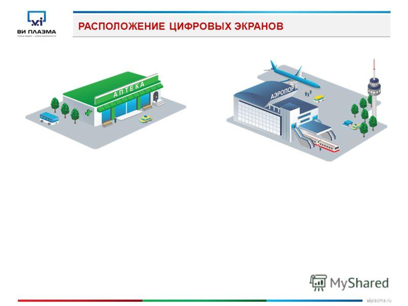 viplazma.ru РАСПОЛОЖЕНИЕ ЦИФРОВЫХ ЭКРАНОВ