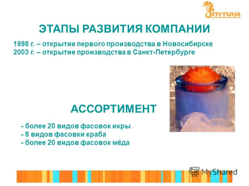 1998 г. – открытие первого производства в Новосибирске 2003 г. – открытие производства в Санкт-Петербурге ЭТАПЫ РАЗВИТИЯ КОМПАНИИ АССОРТИМЕНТ - более 20 видов фасовок икры - 8 видов фасовки краба - более 20 видов фасовок мёда
