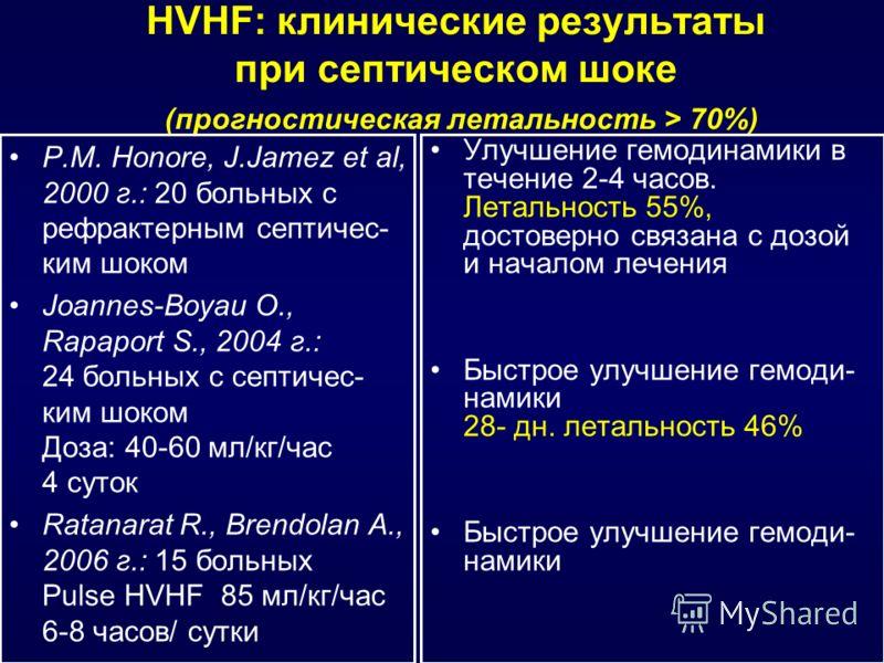 HVHF: клинические результаты при септическом шоке (прогностическая летальность > 70%) P.M. Honore, J.Jamez et al, 2000 г.: 20 больных с рефрактерным септичес- ким шоком Joannes-Boyau O., Rapaport S., 2004 г.: 24 больных с септичес- ким шоком Доза: 40