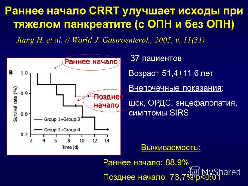 Раннее начало CRRT улучшает исходы при тяжелом панкреатите (с ОПН и без ОПН) 37 пациентов Возраст 51,4+11,6 лет Внепочечные показания: шок, ОРДС, энцефалопатия, симптомы SIRS Выживаемость: Раннее начало: 88,9% Позднее начало: 73,7% p
