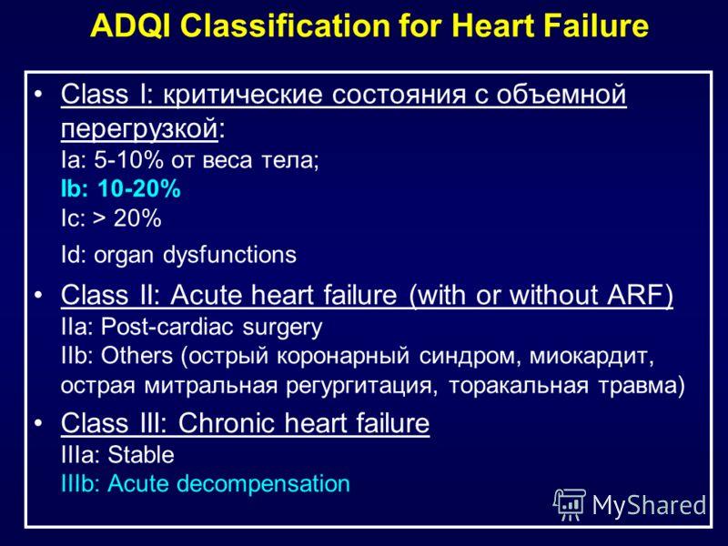 ADQI Classification for Heart Failure Class I: критические состояния с объемной перегрузкой: Ia: 5-10% от веса тела; Ib: 10-20% Ic: > 20% Id: organ dysfunctions Class II: Acute heart failure (with or without ARF) IIa: Post-cardiac surgery IIb: Оthers