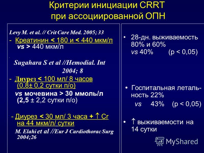 Критерии инициации СRRT при ассоциированной ОПН Levy M. et al. // Crit Care Med. 2005; 33 - Креатинин 440 мкм/л - Sugahara S et al //Hemodial. Int 2004; 8 - Диурез < 100 мл/ 8 часов (0,8± 0,2 сутки п/о) vs мочевина > 30 ммоль/л (2,5 ± 2,2 сутки п/о)