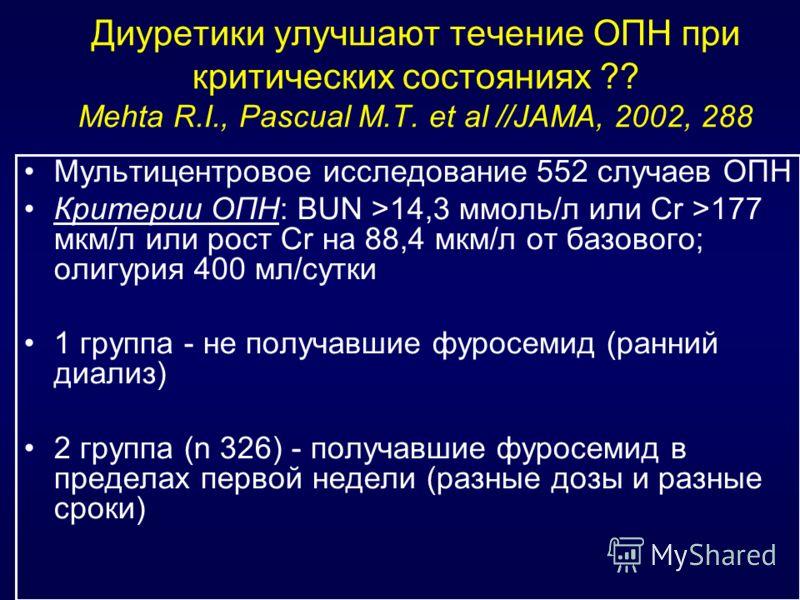 Диуретики улучшают течение ОПН при критических состояниях ?? Mehta R.I., Pascual M.T. et al //JAMA, 2002, 288 Мультицентровое исследование 552 случаев ОПН Критерии ОПН: BUN >14,3 ммоль/л или Cr >177 мкм/л или рост Cr на 88,4 мкм/л от базового; олигур