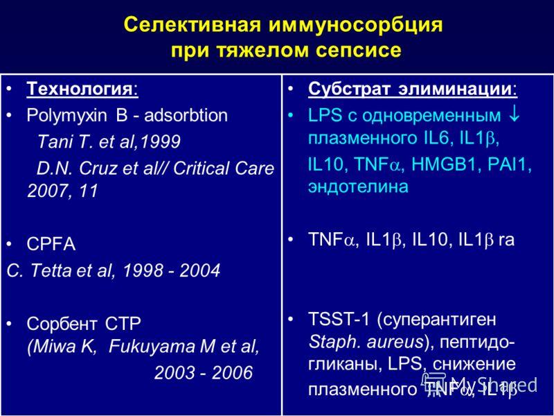 Селективная иммуносорбция при тяжелом сепсисе Технология: Polymyxin B - adsorbtion Tani T. et al,1999 D.N. Cruz et al// Critical Care 2007, 11 СPFA C. Tetta et al, 1998 - 2004 Сорбент СТР (Miwa K, Fukuyama M et al, 2003 - 2006 Субстрат элиминации: LP