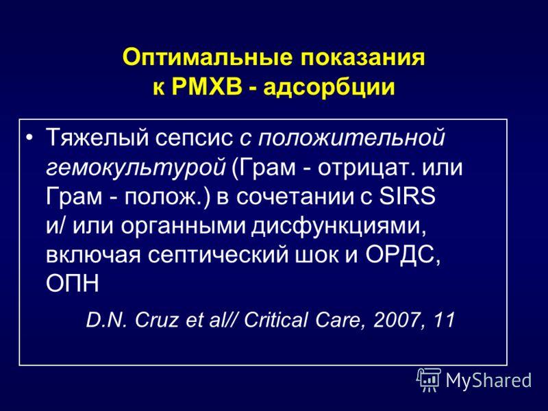 Оптимальные показания к РМХВ - адсорбции Тяжелый сепсис с положительной гемокультурой (Грам - отрицат. или Грам - полож.) в сочетании с SIRS и/ или органными дисфункциями, включая септический шок и ОРДС, ОПН D.N. Cruz et al// Critical Care, 2007, 11