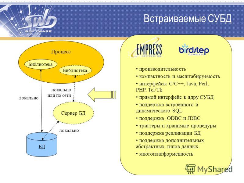 Встраиваемые СУБД БД Процесс Сервер БД Библиотека производительность компактность и масштабируемость интерфейсы C/C++, Java, Perl, PHP, Tcl/Tk прямой интерфейс к ядру СУБД поддержка встроенного и динамического SQL поддержка ODBC и JDBC триггеры и хра