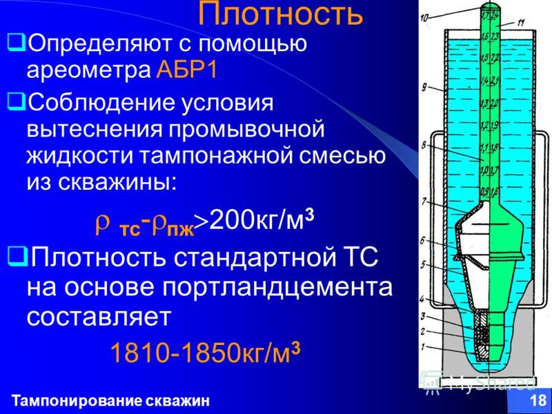 Тампонирование скважин18 Плотность Определяют с помощью ареометра АБР1 Соблюдение условия вытеснения промывочной жидкости тампонажной смесью из скважины: тс - пж 200кг/м 3 Плотность стандартной ТС на основе портландцемента составляет 1810-1850кг/м 3