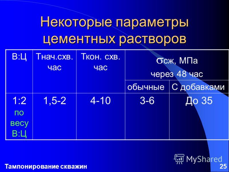 Тампонирование скважин25 Некоторые параметры цементных растворов В:ЦТнач.схв. час Ткон. схв. час сж, МПа через 48 час обычныеС добавками 1:2 по весу В:Ц 1,5-24-103-6До 35