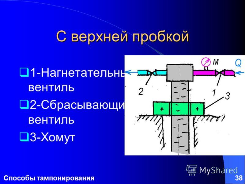 Способы тампонирования38 С верхней пробкой 1-Нагнетательный вентиль 2-Сбрасывающий вентиль 3-Хомут