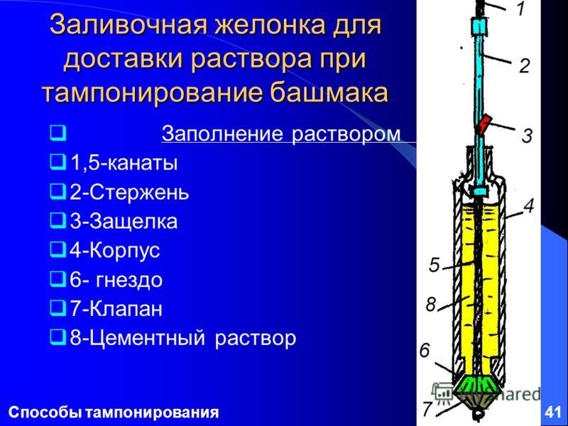 Способы тампонирования41 Заливочная желонка для доставки раствора при тампонирование башмака Заполнение раствором 1,5-канаты 2-Стержень 3-Защелка 4-Корпус 6- гнездо 7-Клапан 8-Цементный раствор