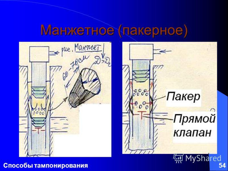 Способы тампонирования54 Манжетное (пакерное)