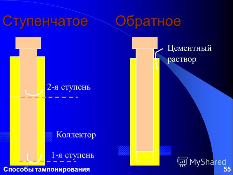 Способы тампонирования55 Ступенчатое Обратное 2-я ступень 1-я ступень Коллектор Цементный раствор