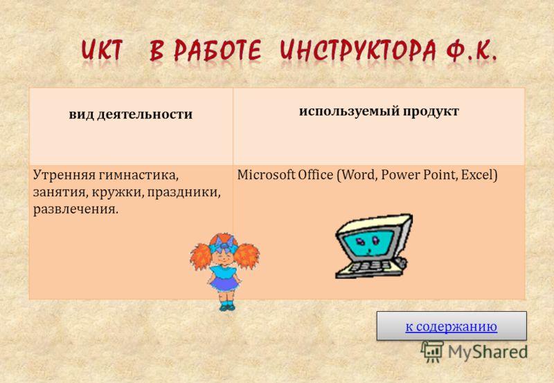 к содержанию вид деятельности используемый продукт Утренняя гимнастика, занятия, кружки, праздники, развлечения. Microsoft Office (Word, Power Point, Excel)