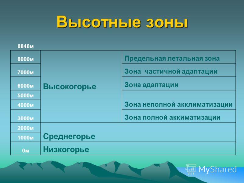 Особенности горного туризма длительное пребывание в горах тяжелые физические нагрузки смена питания и водно – солевого (питьевого) режима наличие горного рельефа и связанные с этим опасности (лавины, камнепады, ледники, сели, горные реки) климатическ