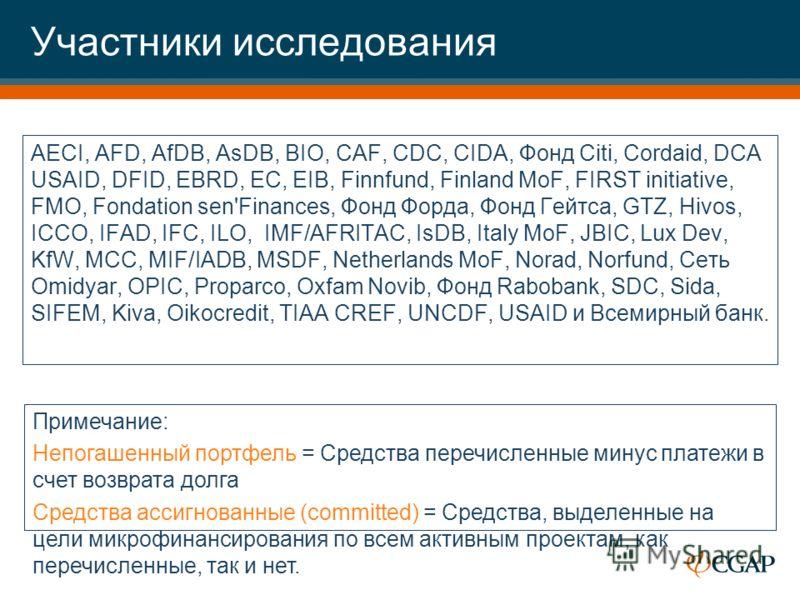 Участники исследования AECI, AFD, AfDB, AsDB, BIO, CAF, CDC, CIDA, Фонд Citi, Cordaid, DCA USAID, DFID, EBRD, EC, EIB, Finnfund, Finland MoF, FIRST initiative, FMO, Fondation sen'Finances, Фонд Форда, Фонд Гейтса, GTZ, Hivos, ICCO, IFAD, IFC, ILO, IM