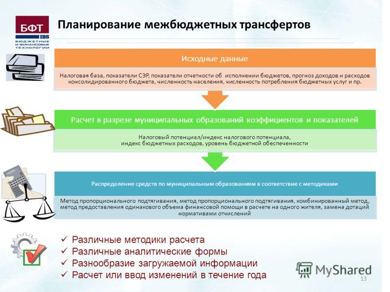 13 Планирование межбюджетных трансфертов Распределение средств по муниципальным образованиям в соответствие с методиками Метод пропорционального подтягивания, метод пропорционального подтягивания, комбинированный метод, метод предоставления одинаково
