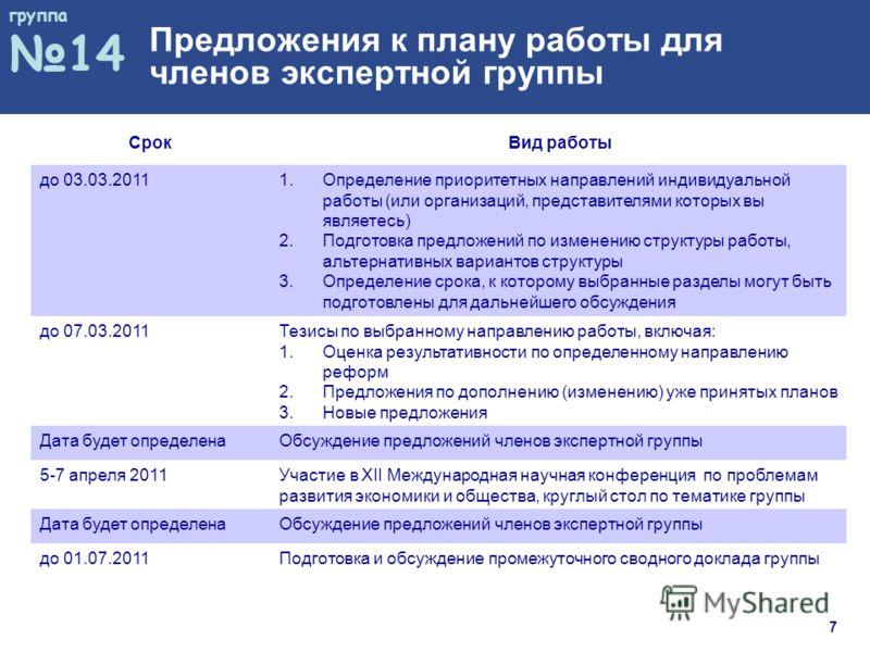 группа 14 Предложения к плану работы для членов экспертной группы Срок Вид работы до 03.03.20111.Определение приоритетных направлений индивидуальной работы (или организаций, представителями которых вы являетесь) 2.Подготовка предложений по изменению