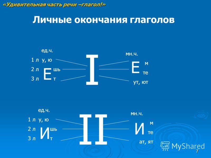 7 «Удивительная часть речи –глагол!» Личные окончания глаголов ед.ч. 1 л у, ю 2 л шь 3 л т Е мн.ч. м те ут, ют Е I И И ед.ч. 1 л у, ю 2 л шь 3 л т мн.ч. м те ат, ят II