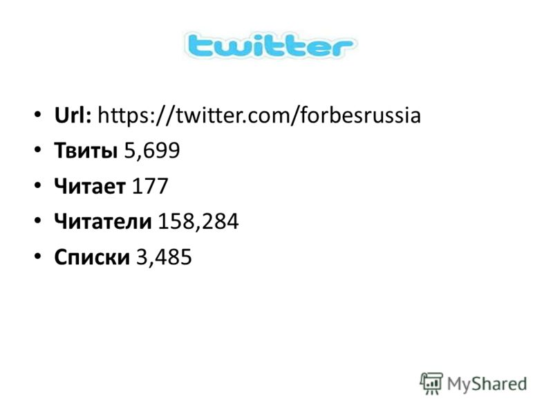 Url: https://twitter.com/forbesrussia Твиты 5,699 Читает 177 Читатели 158,284 Списки 3,485