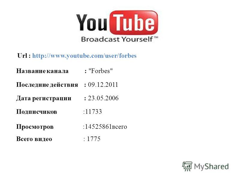 Url : http://www.youtube.com/user/forbes Название канала : Forbes Последние действия : 09.12.2011 Дата регистрации : 23.05.2006 Подписчиков :11733 Просмотров :14525861всего Всего видео : 1775