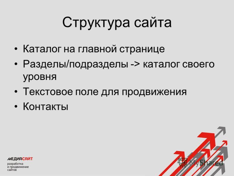 Структура сайта Каталог на главной странице Разделы/подразделы -> каталог своего уровня Текстовое поле для продвижения Контакты