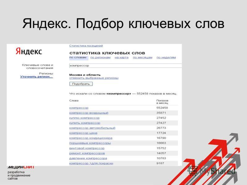 Яндекс. Подбор ключевых слов