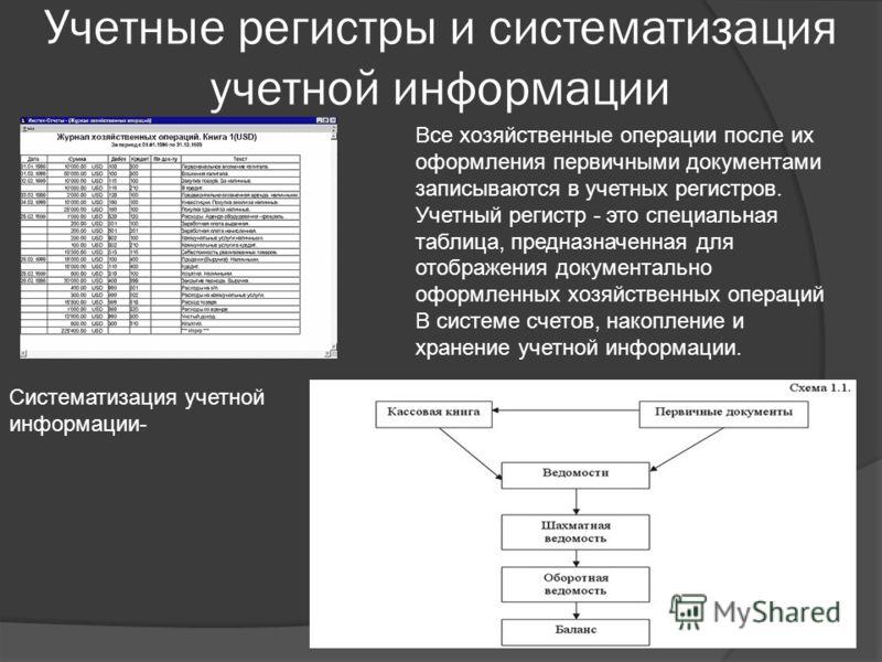 Учетные регистры и систематизация учетной информации Все хозяйственные операции после их оформления первичными документами записываются в учетных регистров. Учетный регистр - это специальная таблица, предназначенная для отображения документально офор