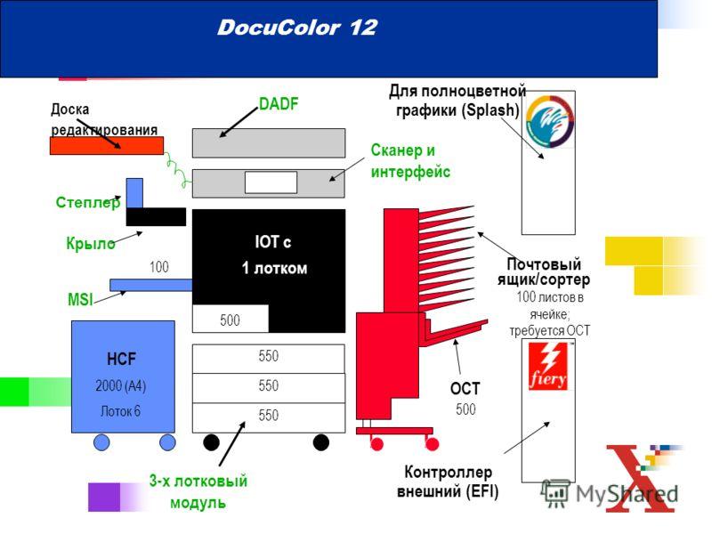 DADF HCF Почтовый ящик/сортер DocuColor 12 Доска редактирования 3-х лотковый модуль IOT с 1 лотком Сканер и интерфейс Контроллер внешний (EFI) Для полноцветной графики (Splash) Крыло OCT 500 550 2000 (A4) Лоток 6 100 листов в ячейке; требуется OCT 50